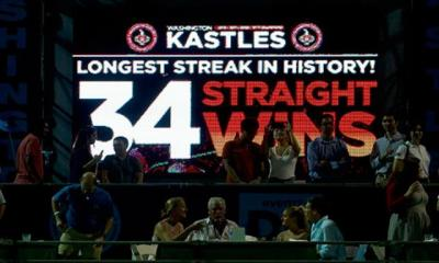 The Washington Kastles are now officially the winningest team among U.S. major pro sports teams. With their 25-12 victory over the Boston Lobsters in Washington, D.C.